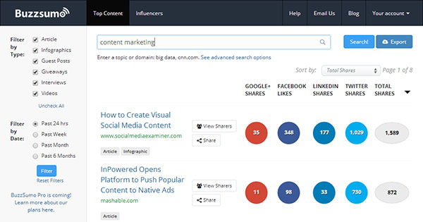 buzzsumo content marketing research