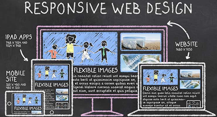 maxamize mobile conversions using responsive web design